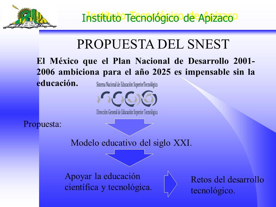 Instituto Tecnológico de Apizaco PROPUESTA DEL SNEST El México que el Plan Nacional de Desarrollo 2001- 2006 ambiciona para el año 2025 es impensable