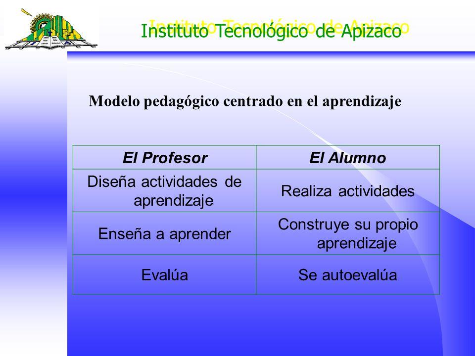 Instituto Tecnológico de Apizaco El ProfesorEl Alumno Diseña actividades de aprendizaje Realiza actividades Enseña a aprender Construye su propio apre