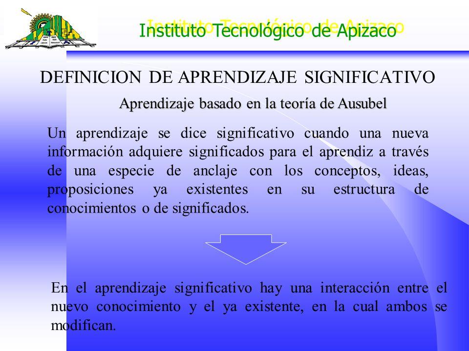 Instituto Tecnológico de Apizaco DEFINICION DE APRENDIZAJE SIGNIFICATIVO Aprendizaje basado en la teoría de Ausubel Un aprendizaje se dice significati