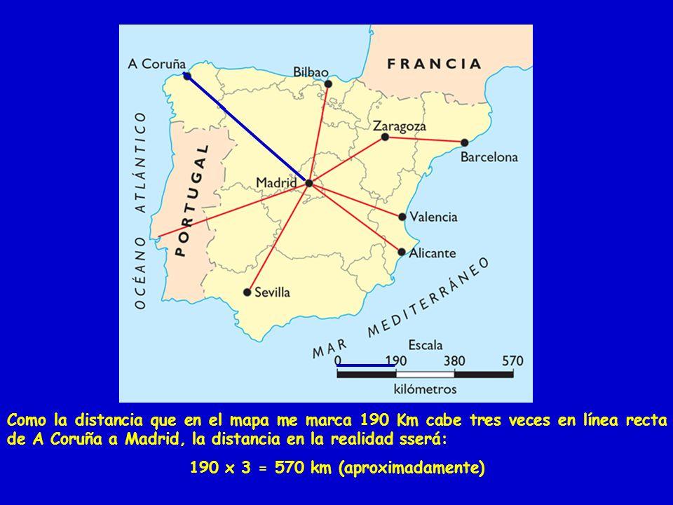 Como la distancia que en el mapa me marca 190 Km cabe tres veces en línea recta de A Coruña a Madrid, la distancia en la realidad sserá: 190 x 3 = 570