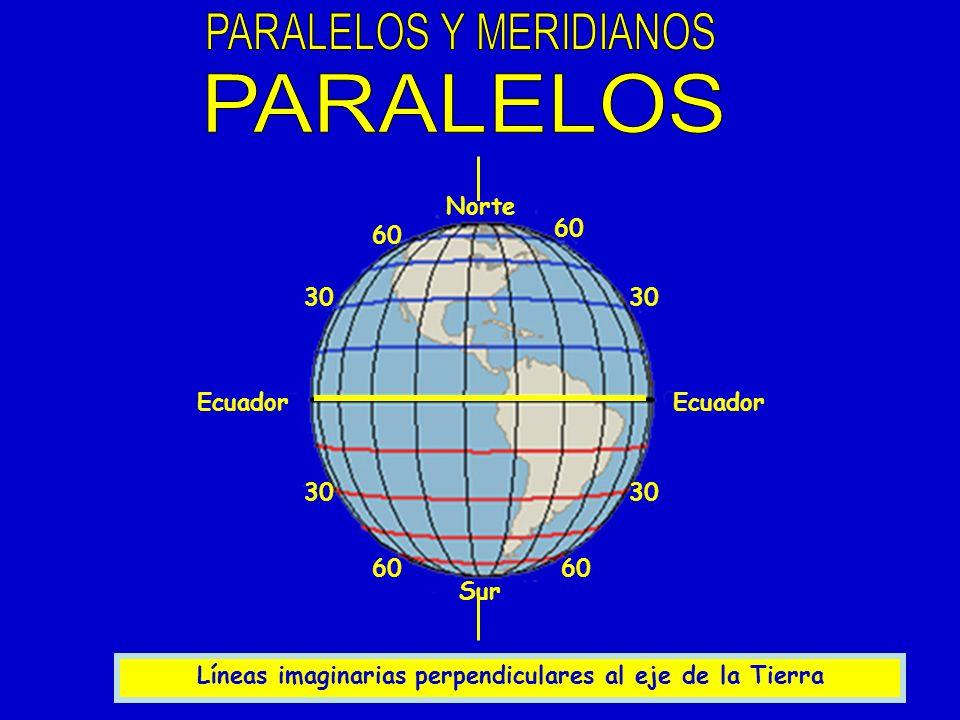 Líneas imaginarias perpendiculares al eje de la Tierra Ecuador Norte Sur 30 60