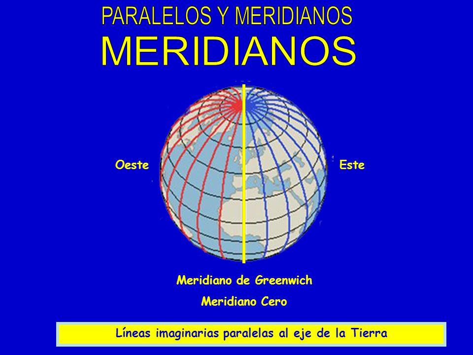 Líneas imaginarias paralelas al eje de la Tierra Meridiano de Greenwich Meridiano Cero OesteEste