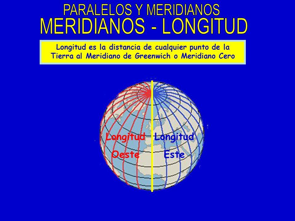 Longitud es la distancia de cualquier punto de la Tierra al Meridiano de Greenwich o Meridiano Cero Longitud Oeste Longitud Este