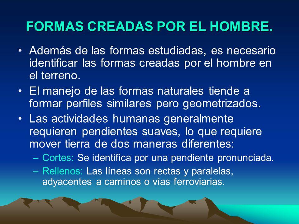 FORMAS CREADAS POR EL HOMBRE. Además de las formas estudiadas, es necesario identificar las formas creadas por el hombre en el terreno. El manejo de l
