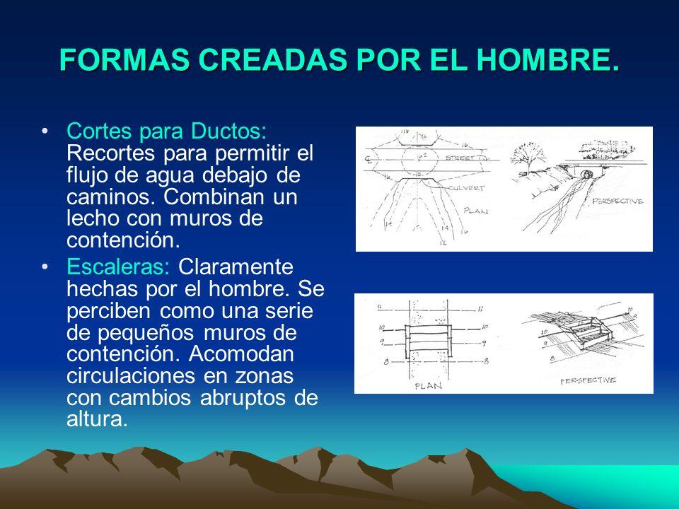 FORMAS CREADAS POR EL HOMBRE. Cortes para Ductos: Recortes para permitir el flujo de agua debajo de caminos. Combinan un lecho con muros de contención