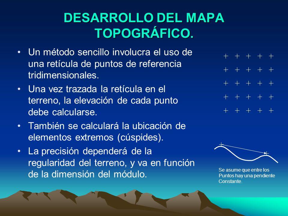 DESARROLLO DEL MAPA TOPOGRÁFICO. Un método sencillo involucra el uso de una retícula de puntos de referencia tridimensionales. Una vez trazada la retí