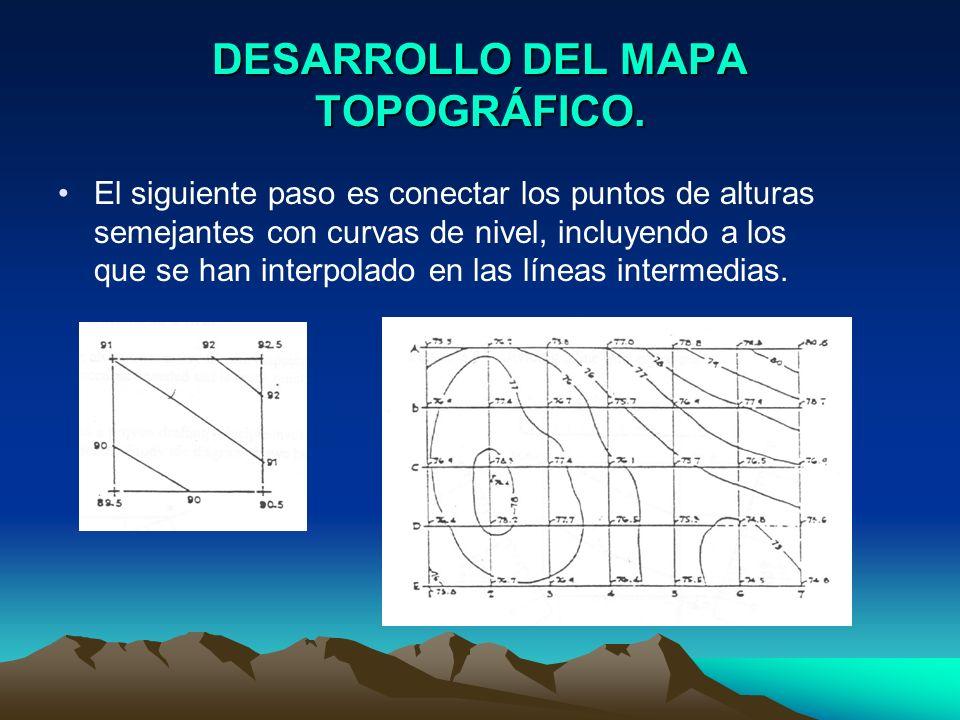 DESARROLLO DEL MAPA TOPOGRÁFICO. El siguiente paso es conectar los puntos de alturas semejantes con curvas de nivel, incluyendo a los que se han inter