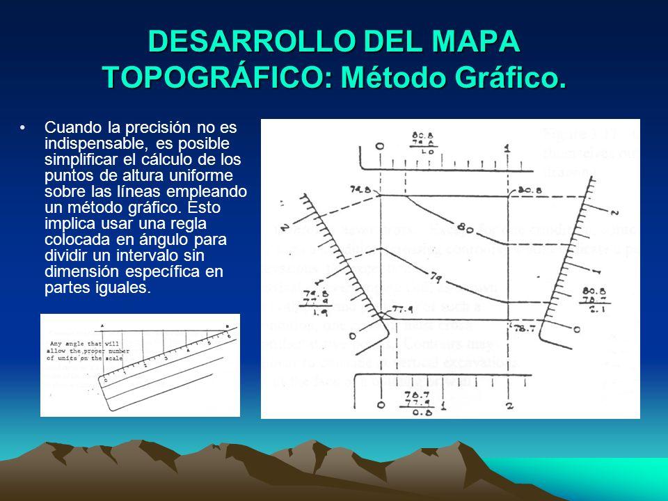 DESARROLLO DEL MAPA TOPOGRÁFICO: Método Gráfico. Cuando la precisión no es indispensable, es posible simplificar el cálculo de los puntos de altura un