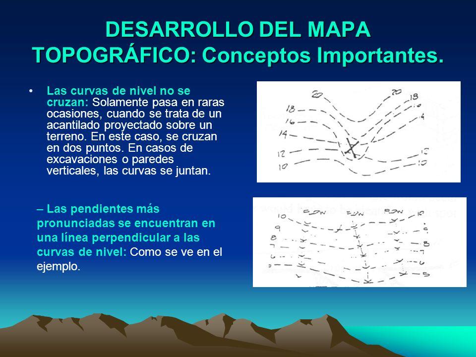 DESARROLLO DEL MAPA TOPOGRÁFICO: Conceptos Importantes. Las curvas de nivel no se cruzan: Solamente pasa en raras ocasiones, cuando se trata de un aca