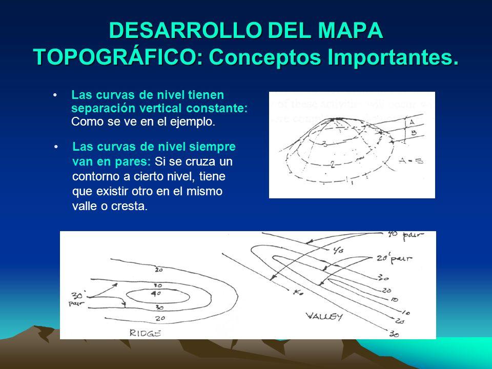 DESARROLLO DEL MAPA TOPOGRÁFICO: Conceptos Importantes. Las curvas de nivel tienen separación vertical constante: Como se ve en el ejemplo. Las curvas
