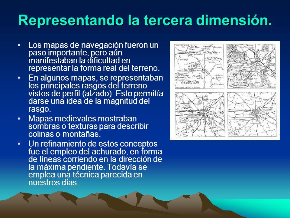 Representando la tercera dimensión. Los mapas de navegación fueron un paso importante, pero aún manifestaban la dificultad en representar la forma rea