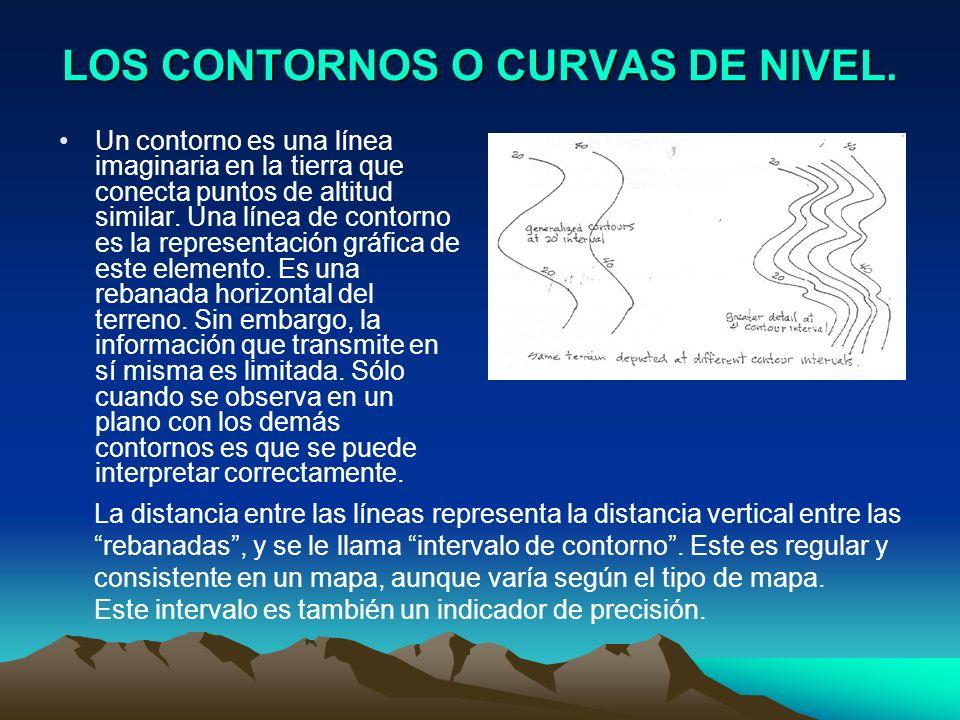 LOS CONTORNOS O CURVAS DE NIVEL. Un contorno es una línea imaginaria en la tierra que conecta puntos de altitud similar. Una línea de contorno es la r