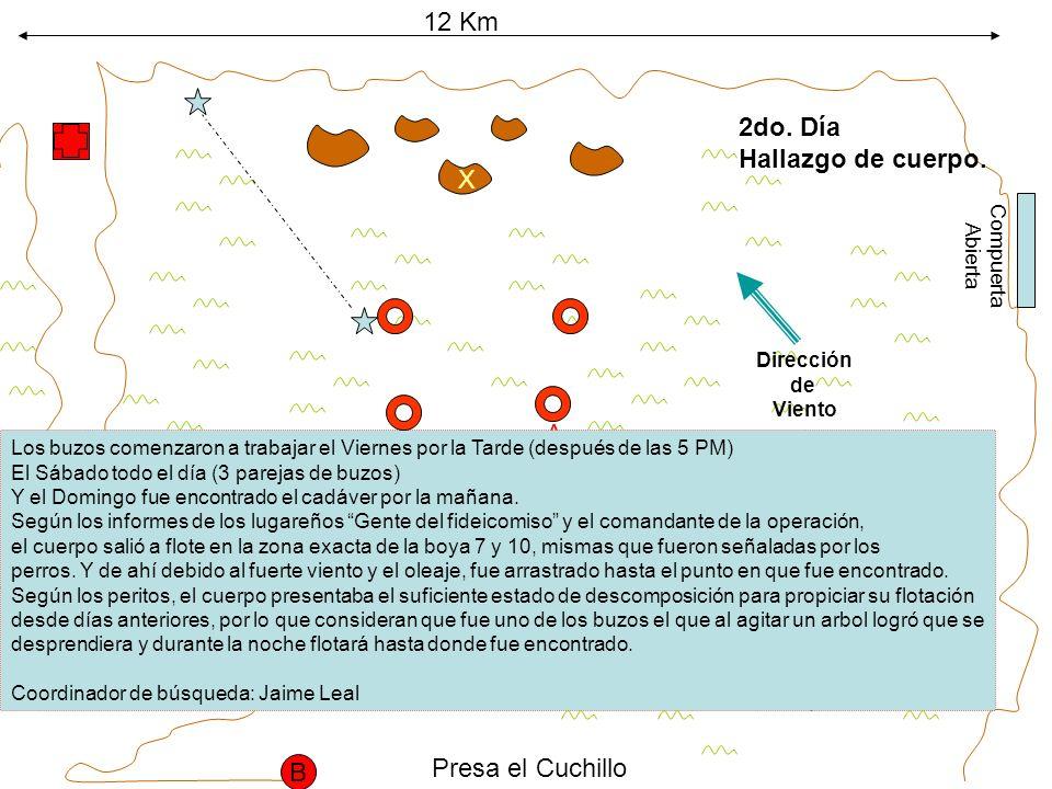 12 Km 18,000 hectáreas de agua A= última vez visto X= Campamento de la víctima B = Se recupera el flotador X A Compuerta Abierta Presa el Cuchillo N B
