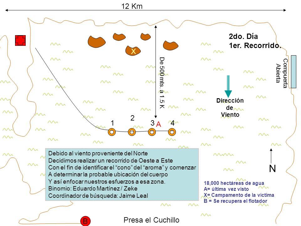 12 Km 18,000 hectáreas de agua A= última vez visto X= Campamento de la víctima B = Se recupera el flotador X A De 500 mts. a 1.5 K Compuerta Abierta P