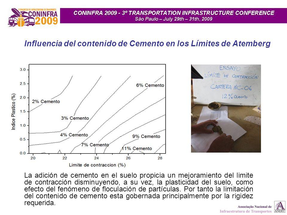 Influencia del contenido de Cemento en los Límites de Atemberg La adición de cemento en el suelo propicia un mejoramiento del limite de contracción di
