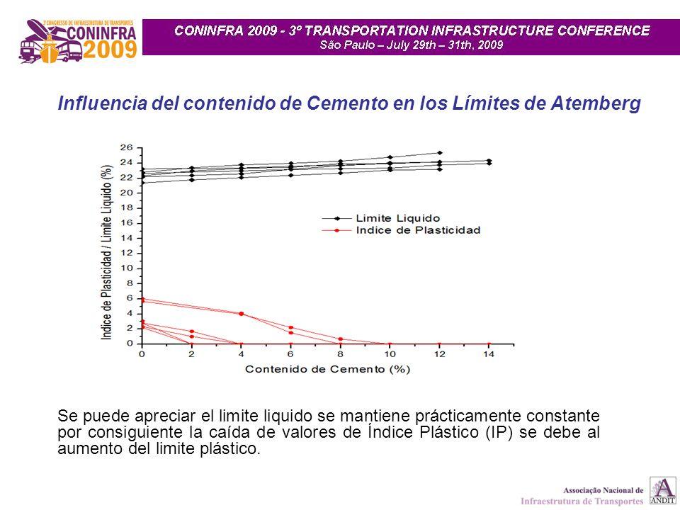 Influencia del contenido de Cemento en los Límites de Atemberg Se puede apreciar el limite liquido se mantiene prácticamente constante por consiguient
