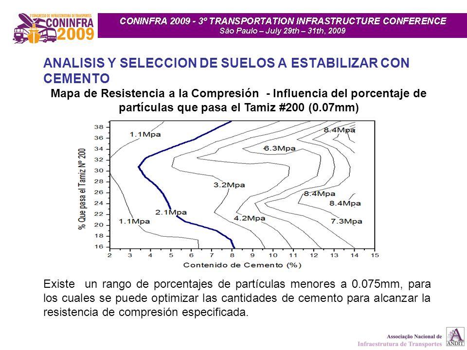 ANALISIS Y SELECCION DE SUELOS A ESTABILIZAR CON CEMENTO Existe un rango de porcentajes de partículas menores a 0.075mm, para los cuales se puede opti