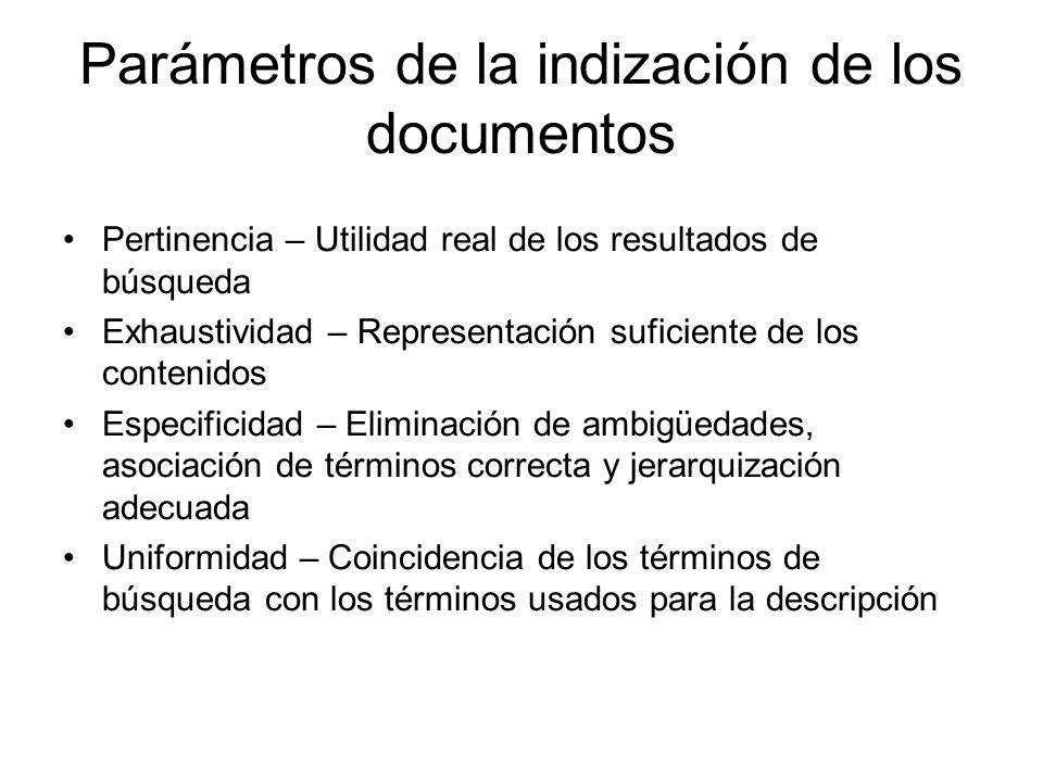 Parámetros de la indización de los documentos Pertinencia – Utilidad real de los resultados de búsqueda Exhaustividad – Representación suficiente de l