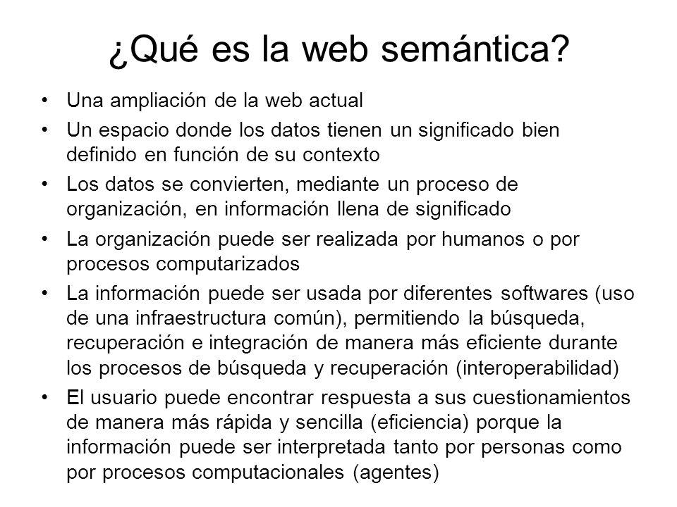Condiciones para que funcione la Web Semántica Descripción Representación de los contenidos Lenguajes documentales Significado