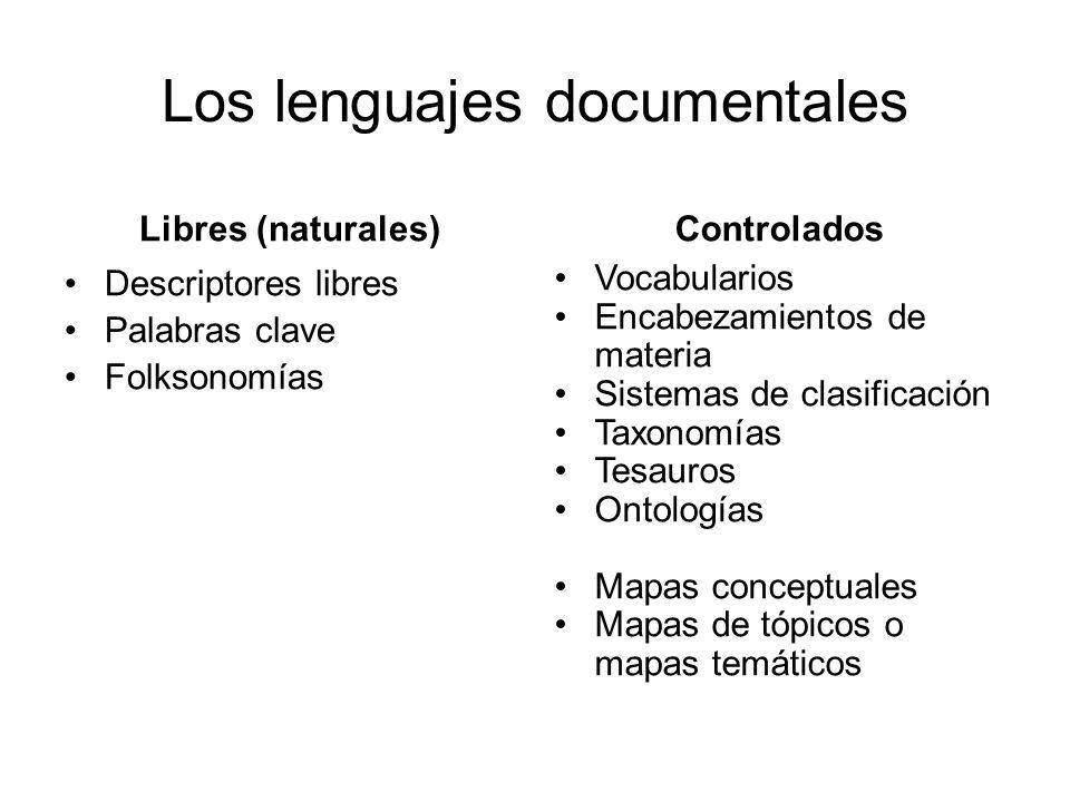 Libres (naturales) Descriptores libres Palabras clave Folksonomías Controlados Vocabularios Encabezamientos de materia Sistemas de clasificación Taxon