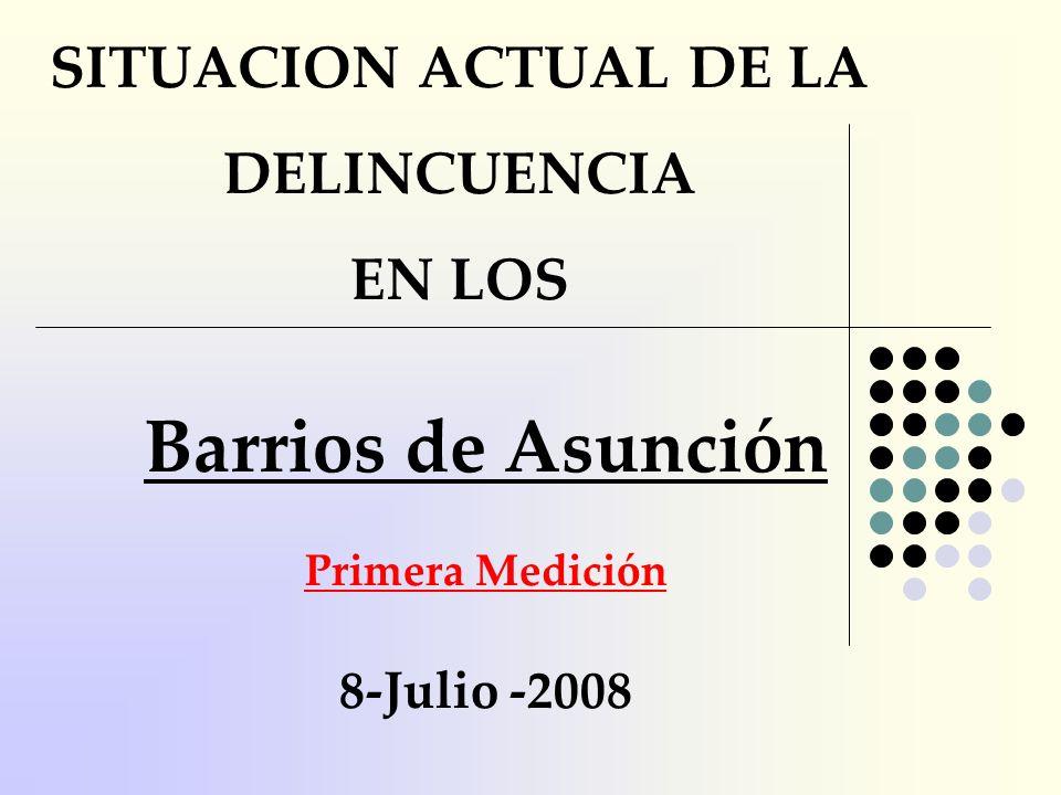 SITUACION ACTUAL DE LA DELINCUENCIA EN LOS Barrios de Asunción Primera Medición 8-Julio -2008