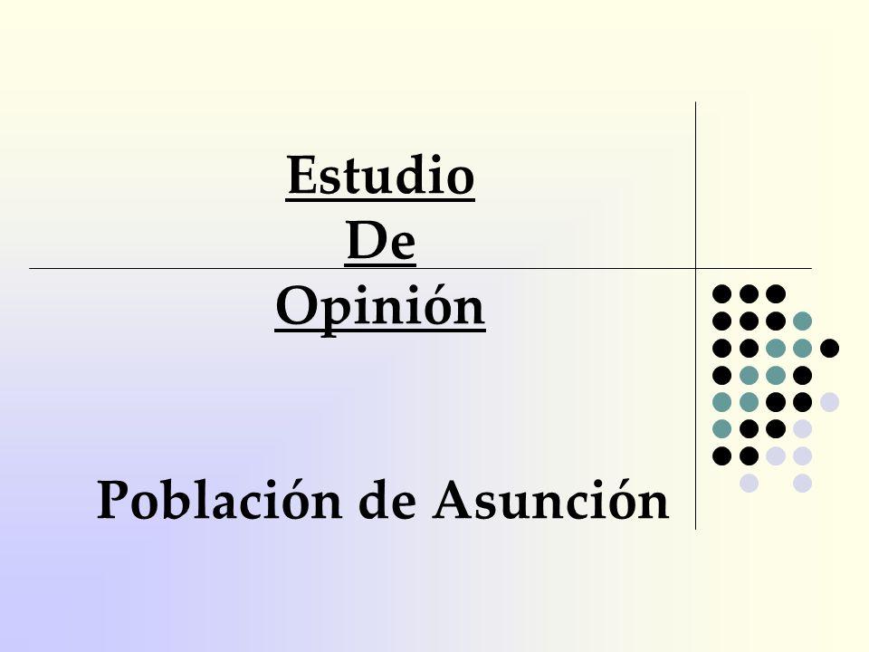 Estudio De Opinión Población de Asunción
