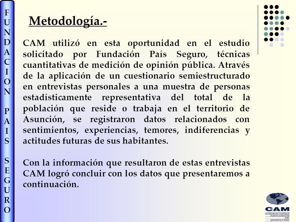 FUNDACIONPAISSEGUROFUNDACIONPAISSEGURO CAM utilizó en esta oportunidad en el estudio solicitado por Fundación País Seguro, técnicas cuantitativas de medición de opinión pública.