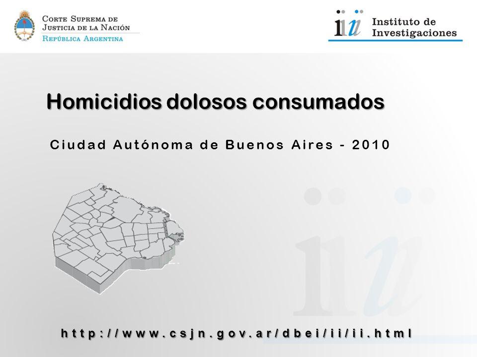 Homicidios dolosos consumados Ciudad Autónoma de Buenos Aires - 2010 http://www.csjn.gov.ar/dbei/ii/ii.html