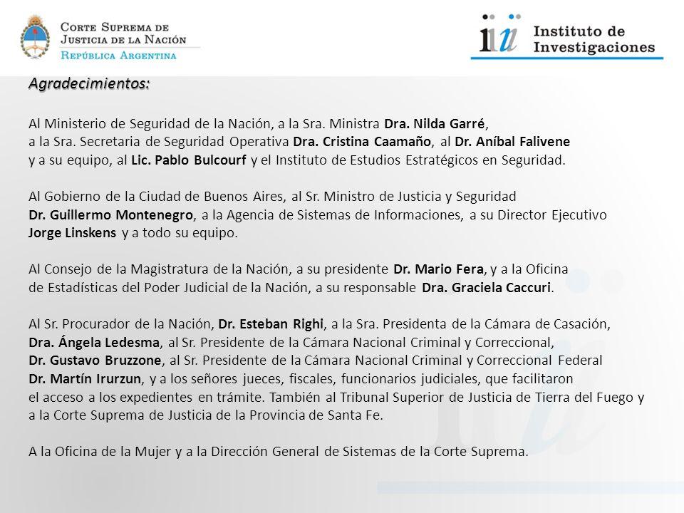 Agradecimientos: Al Ministerio de Seguridad de la Nación, a la Sra. Ministra Dra. Nilda Garré, a la Sra. Secretaria de Seguridad Operativa Dra. Cristi
