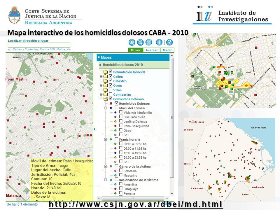 Mapa interactivo de los homicidios dolosos CABA - 2010 http://www.csjn.gov.ar/dbei/md.html
