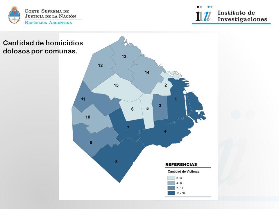 Cantidad de homicidios dolosos por comunas.