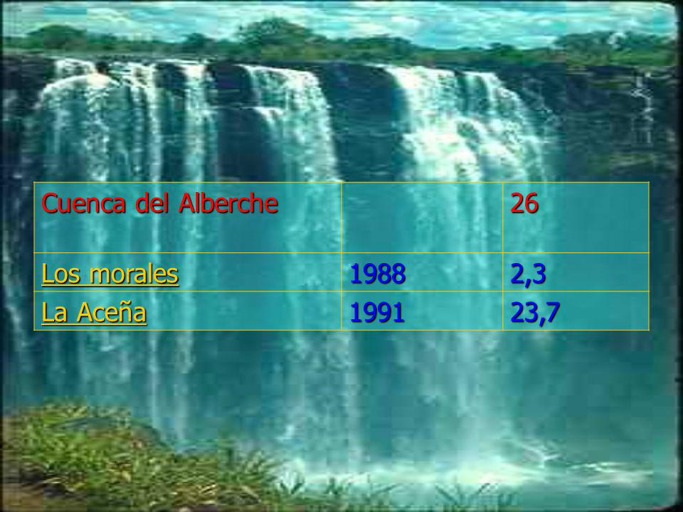 Riosequillo Capacidad embalse 50hm3 Agua embalsada 24hm348% Variación semana anterior 0hm30% Agua embalsada (2006) 39hm378% Agua embalsada (media de 8 años) 41hm383,24%