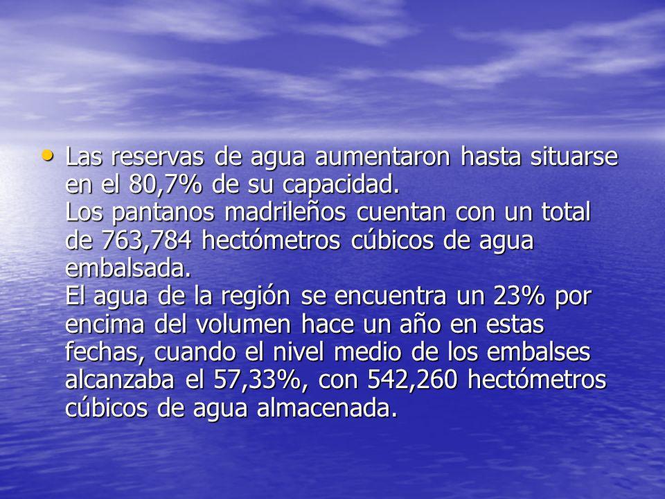 Las reservas de agua aumentaron hasta situarse en el 80,7% de su capacidad.