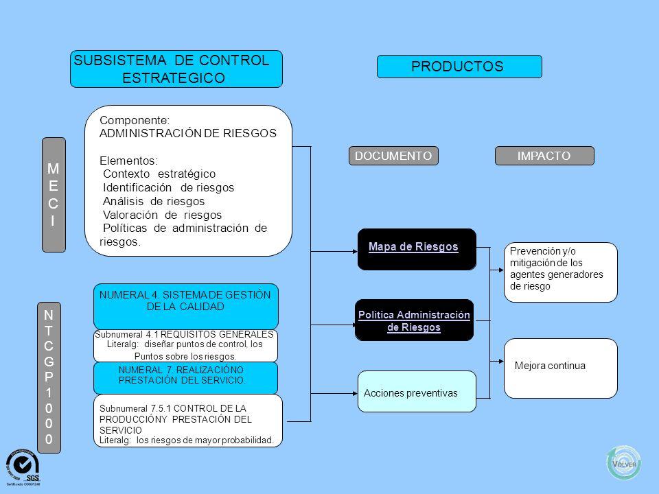 PLANES ESTRATÉGICOS Y PROGRAMAS DE LA ENTIDAD Planes y Programas Caracterización de los Procesos Res. 0892 de 2008 Procedimiento Planes y Programas de