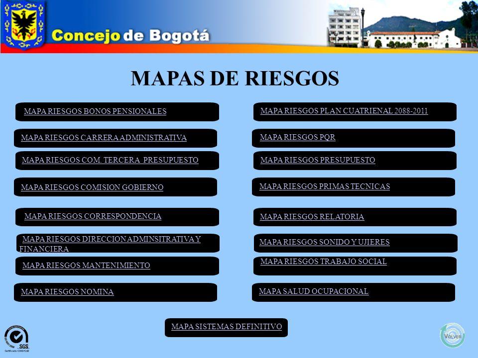 MAPAS DE RIESGOS MAPA CESANTIAS MAPA COMISION DEL PLAN MAPA SECRETARIA GENERAL MAPA BIBLIOTECA MAPA CONTROL DISCIPLINARIO MAPA CONTROL INTERNO MAPA CO