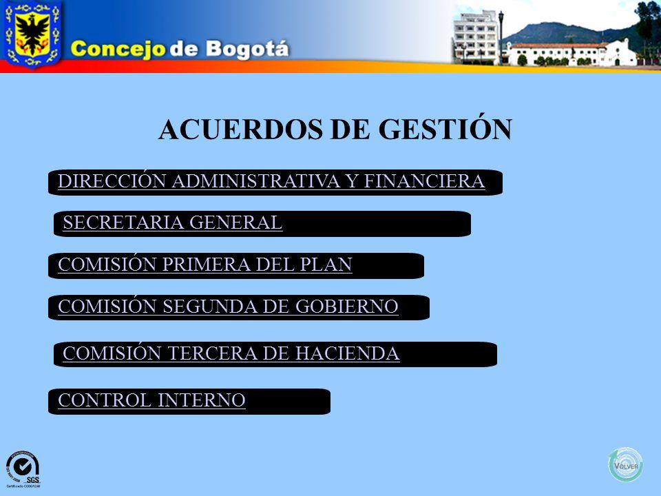 MECANISMOS PARA REGISTRO Y GENERACIÓN DE LA INFORMACIÓN Res.