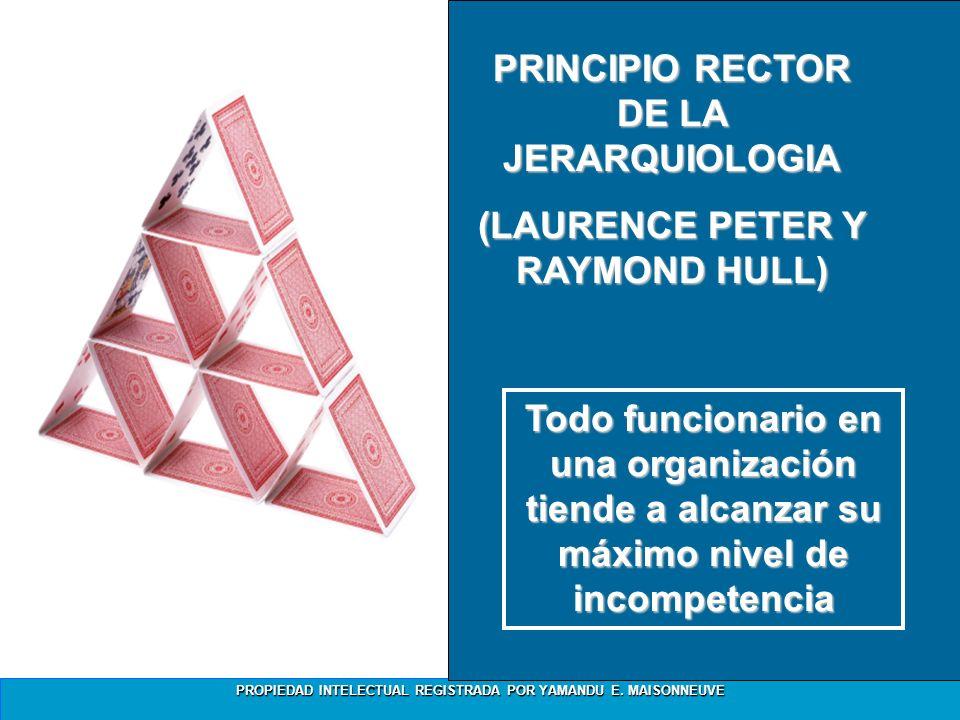 PROPIEDAD INTELECTUAL REGISTRADA POR YAMANDU E. MAISONNEUVE PRINCIPIO RECTOR DE LA JERARQUIOLOGIA (LAURENCE PETER Y RAYMOND HULL) Todo funcionario en