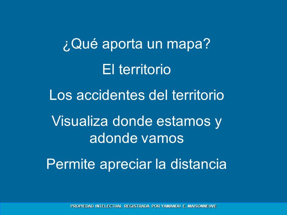PROPIEDAD INTELECTUAL REGISTRADA POR YAMANDU E. MAISONNEUVE ¿Qué aporta un mapa? El territorio Los accidentes del territorio Visualiza donde estamos y