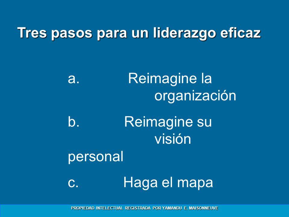 PROPIEDAD INTELECTUAL REGISTRADA POR YAMANDU E. MAISONNEUVE Tres pasos para un liderazgo eficaz a. Reimagine la organización b. Reimagine su visión pe