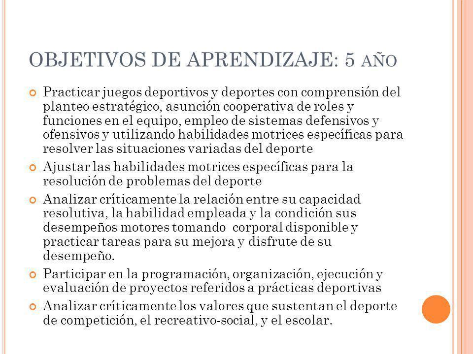 OBJETIVOS DE APRENDIZAJE: 5 AÑO Practicar juegos deportivos y deportes con comprensión del planteo estratégico, asunción cooperativa de roles y funcio