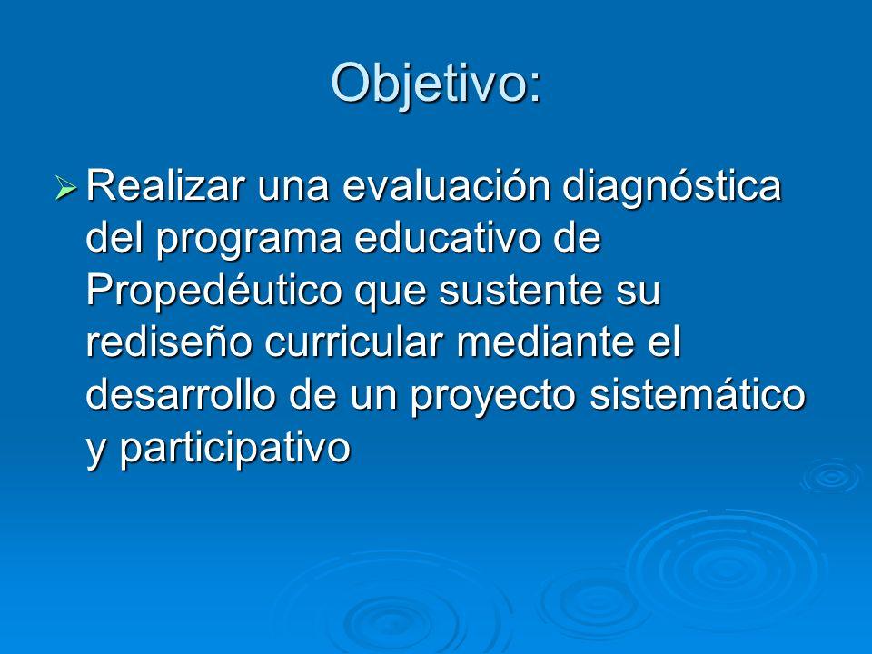 Objetivo: Realizar una evaluación diagnóstica del programa educativo de Propedéutico que sustente su rediseño curricular mediante el desarrollo de un