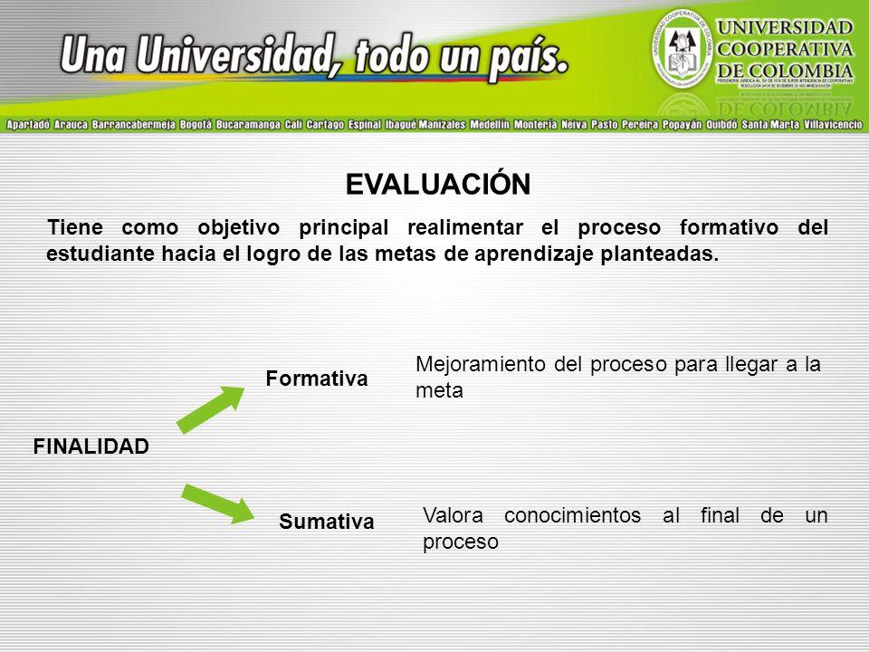 EVALUACIÓN Tiene como objetivo principal realimentar el proceso formativo del estudiante hacia el logro de las metas de aprendizaje planteadas. FINALI