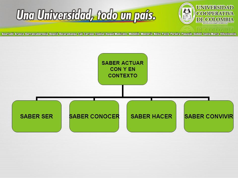SABER ACTUAR CON Y EN CONTEXTO SABER SER SABER CONOCER SABER HACER SABER CONVIVIR