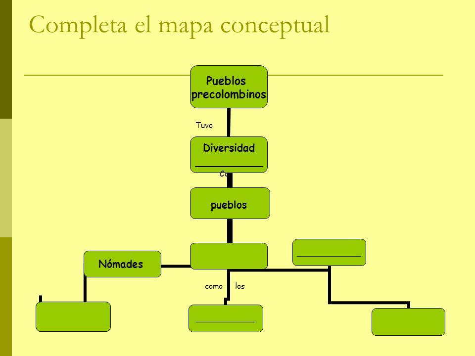 Completa el mapa conceptual Tuvo pueblos Con como los