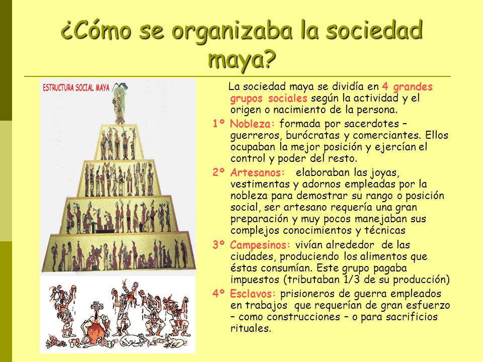 Vida cotidiana oDoDentro de la familia maya los padres eran muy cariñosos.