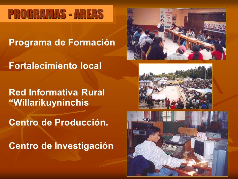 Programa de Formación Fortalecimiento local Red Informativa Rural Willarikuyninchis Centro de Producción. Centro de Investigación PROGRAMAS - AREAS