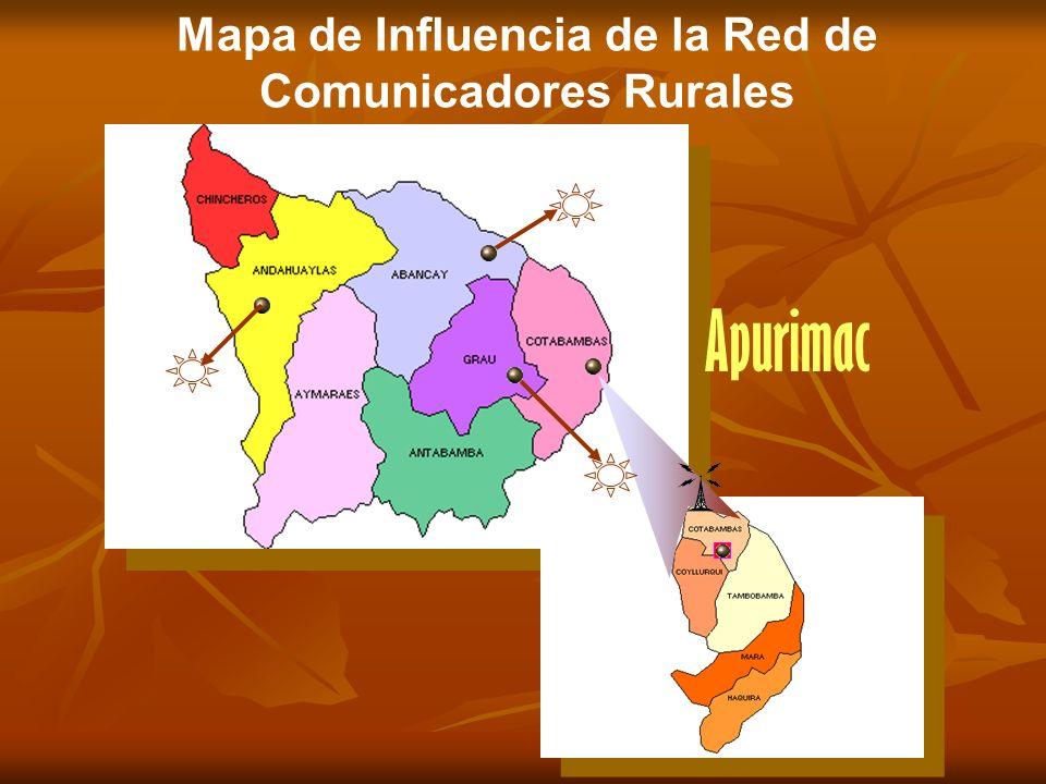 Incidencia comunicativa Monitoreo de medios de comunicación Fortalecimiento de capacidades analíticas y propuesta de los comunicadores rurales