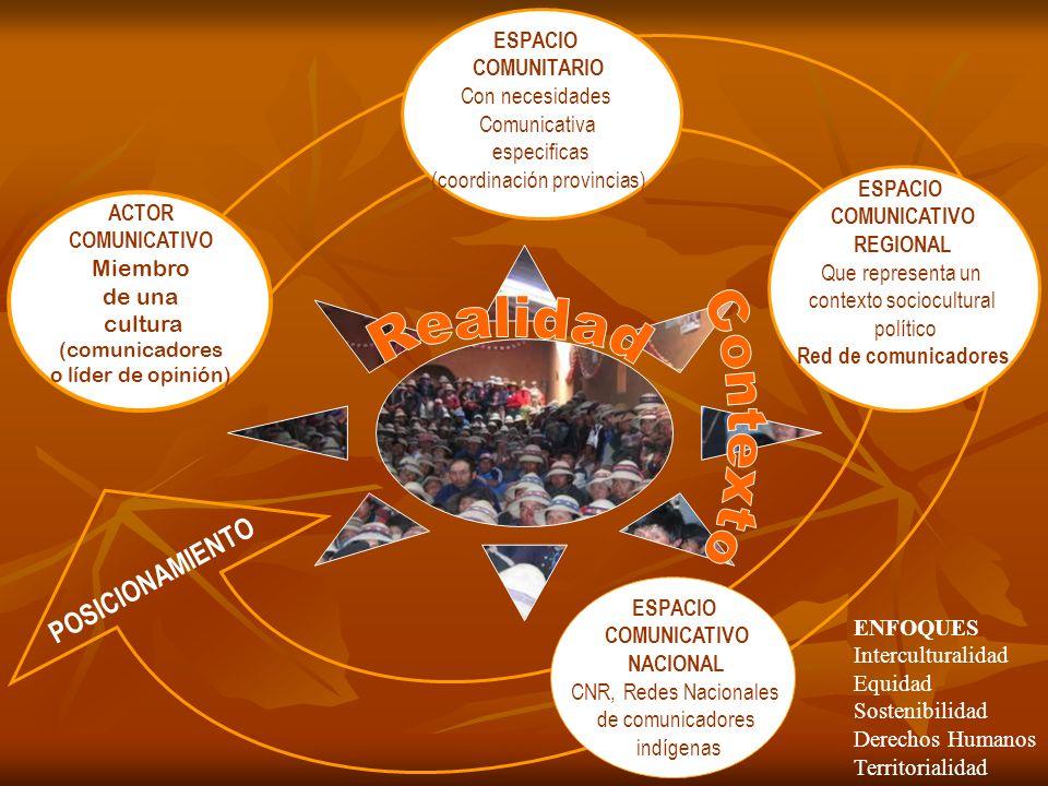 ACTOR COMUNICATIVO Miembro de una cultura (comunicadores o líder de opinión) ESPACIO COMUNITARIO Con necesidades Comunicativa especificas (coordinació