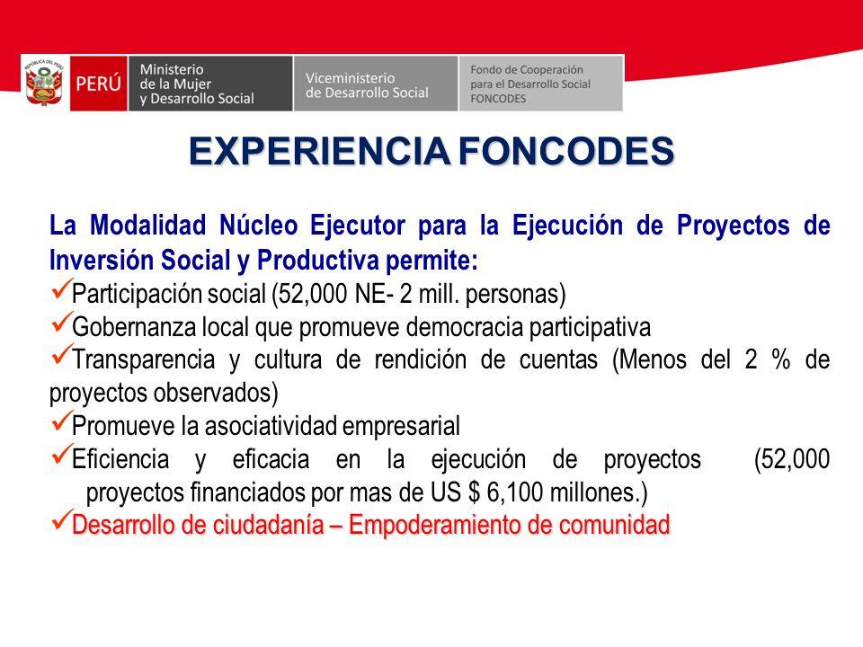 EXPERIENCIA FONCODES La Modalidad Núcleo Ejecutor para la Ejecución de Proyectos de Inversión Social y Productiva permite: Participación social (52,00