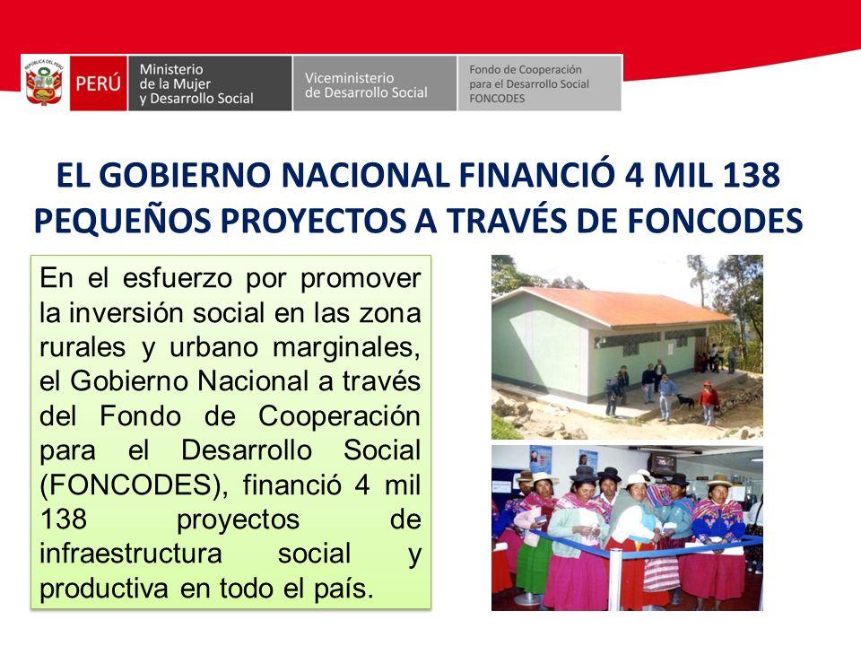EL GOBIERNO NACIONAL FINANCIÓ 4 MIL 138 PEQUEÑOS PROYECTOS A TRAVÉS DE FONCODES En el esfuerzo por promover la inversión social en las zona rurales y